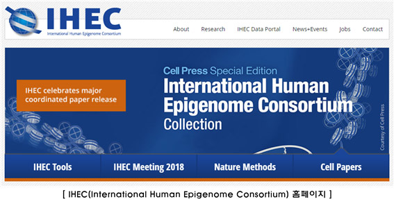 IHEC about research IHEC data portal news+events jobs contact, IHEC Tools, IHEC Meeting2018, Nature Methods, Cell Papers